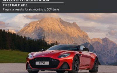 The Aston Martin IPO – how 007 glamour blinded gullible investors