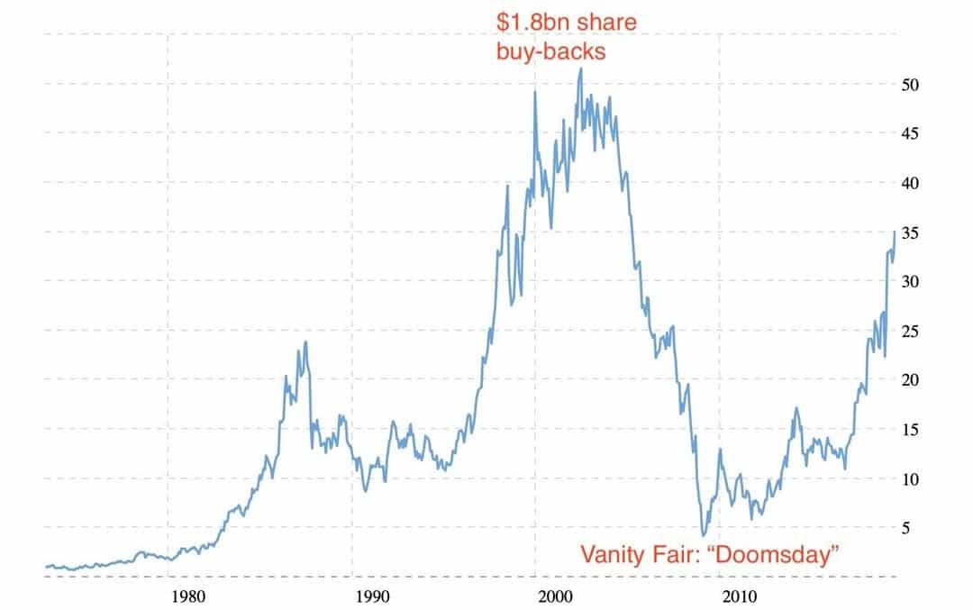 NYT 49-year chart