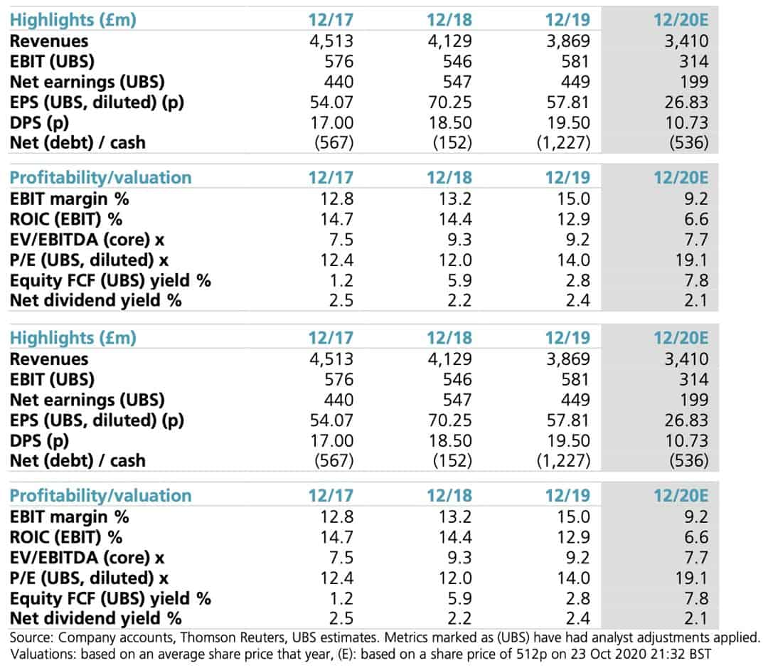 Pearson valuation