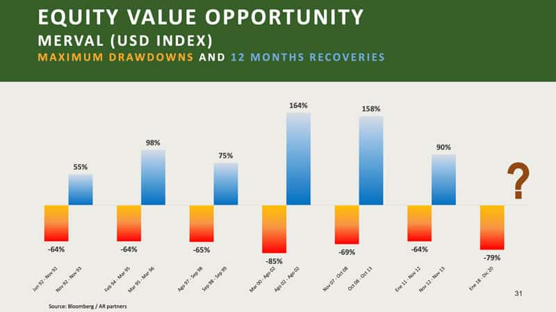 Equity value opportunity
