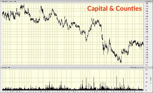CAPC chart