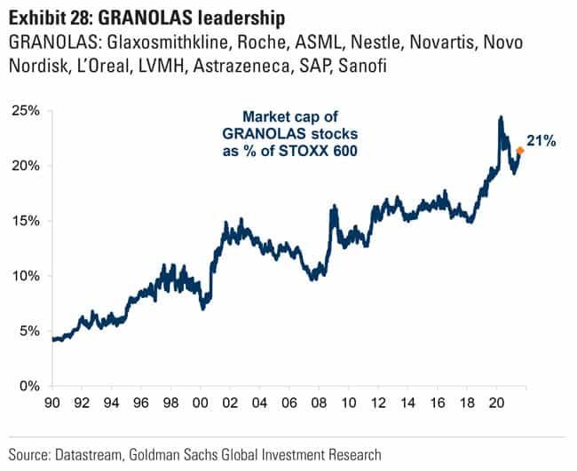 GRANOLAS leadership