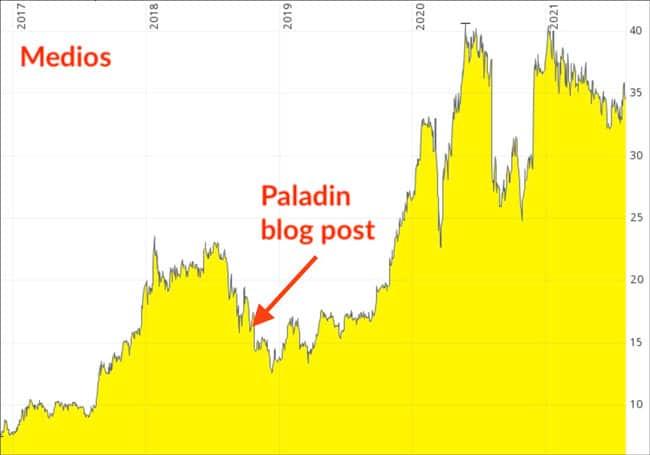 Medios chart